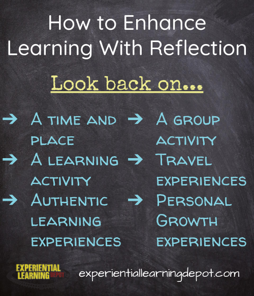 How to Enhance Learning with Reflection: Reflection is such a critical piece of any learning experience, so much so, that