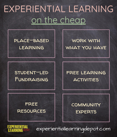 Experiential learning doesn't have to be expensive. Some of the best learning experiences are those that do not cost one cent. Check out these tips for low-budget learning experiences that help learners build skills and content knowledge.