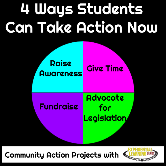A graphic that shows four ways students can take action in their communities including raising awareness, fundraising, giving time and advocating for legislation. Created by Experiential Learning Depot.
