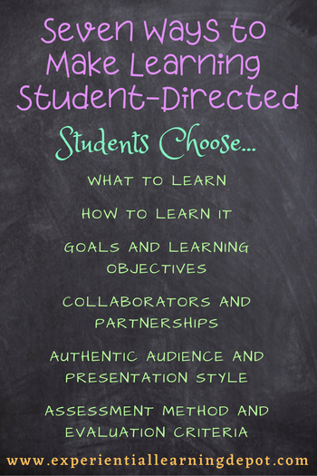 Student-directed learning is all about giving students choice. Check out this blog post to learn all about it.