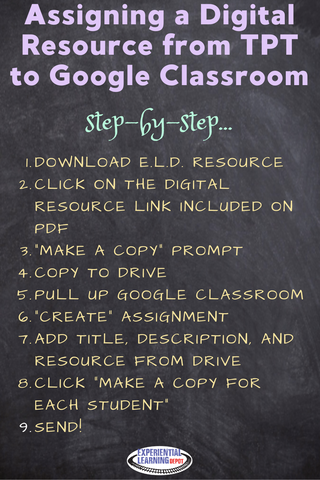 A common strategy at getting digital resources to teachers is to provide a link in a pdf. This blog post will give you a step-by-step rundown of how to take one of those links and get a copy to each student via Google Classroom.