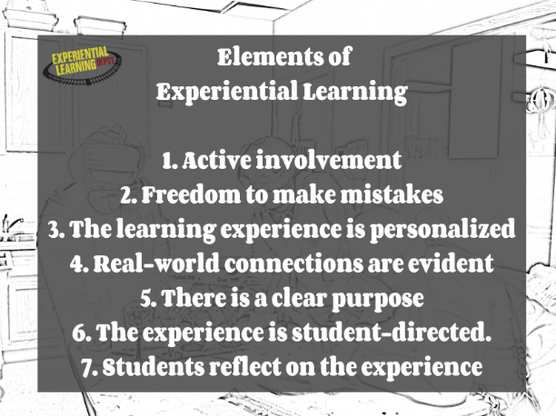 A photo with a list of key elements of experiential learning.