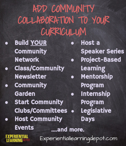 The ability to form partnerships within a community  and use those partnerships for the greater good is an important skill for students have has they enter into life and careers in the 21st-century. The skill is collaboration. How are you helping students develop collaboration skills? Try some of our suggestions to get you started.