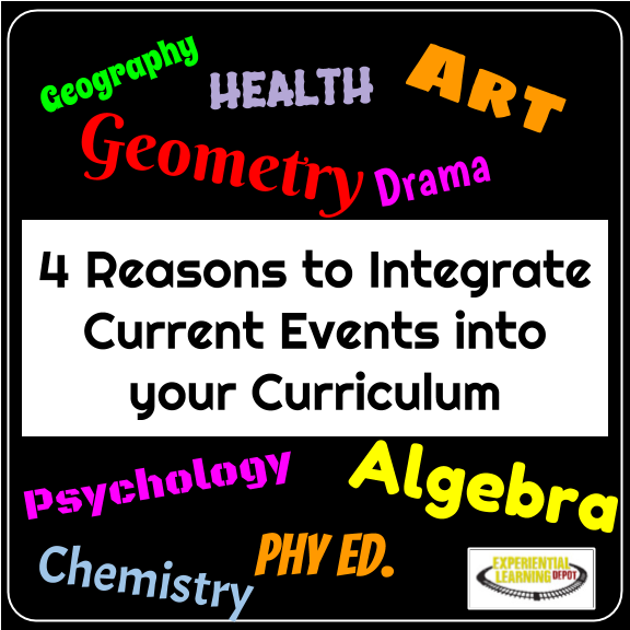 Blog post cover with the title and a list of all of the subjects that could include current events in the curriculum.